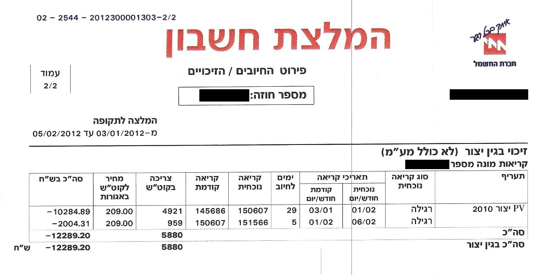 המלצת חשבון חברת חשמל לישראל